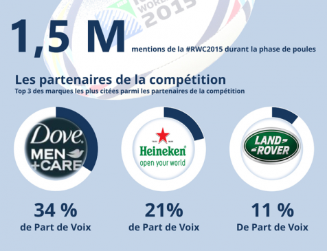 infographie rugby 1