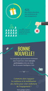 infographie RC
